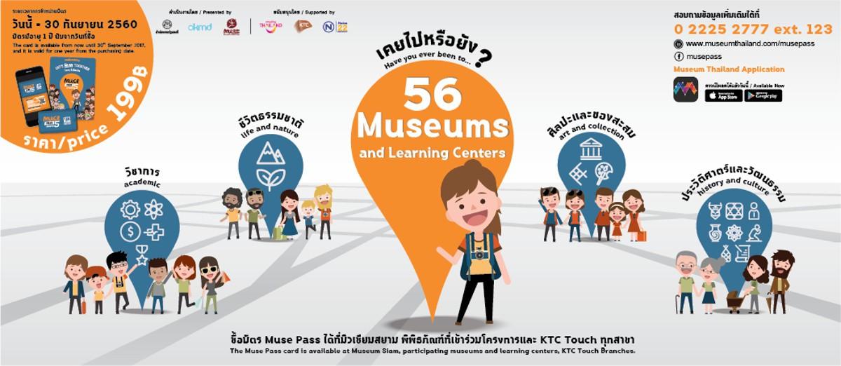 Museum Thailand แอพฯให้ข้อมูลพิพิธภัณฑ์ทั่วไทย เอาใจนักเที่ยวยุคไอที