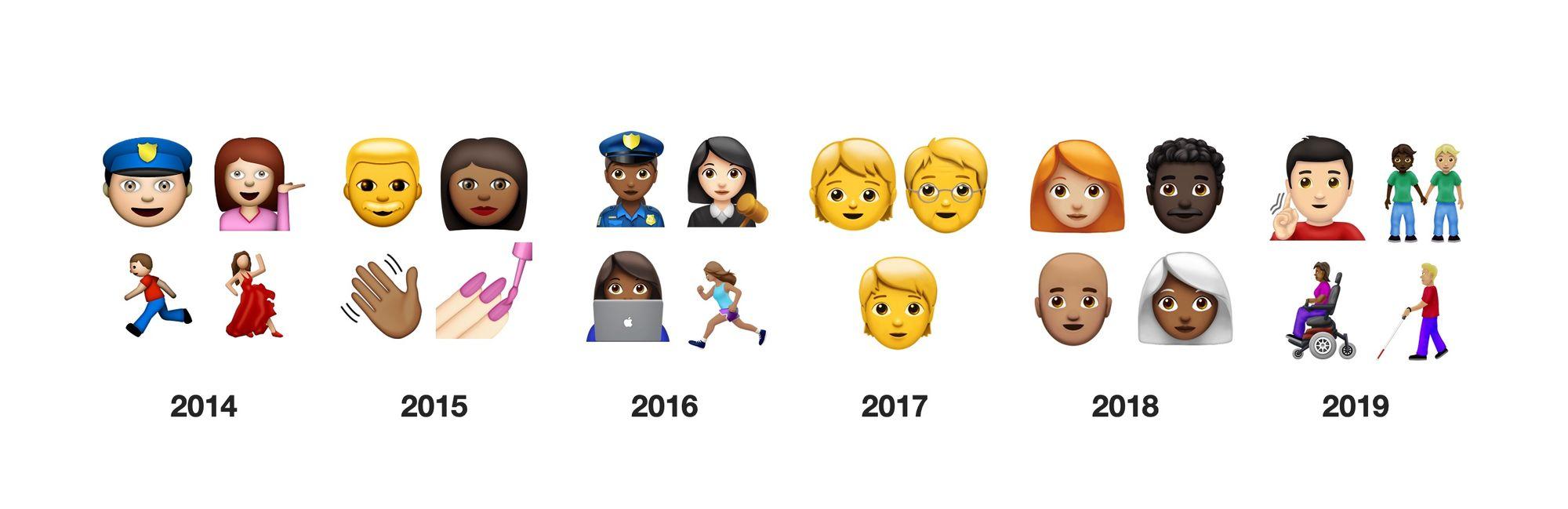 Emoji 2019 เวอร์ชั่น 12.0 เพิ่มไอค่อนที่คำนึงถึงความหลากหลายของเพื่อนมนุษย์