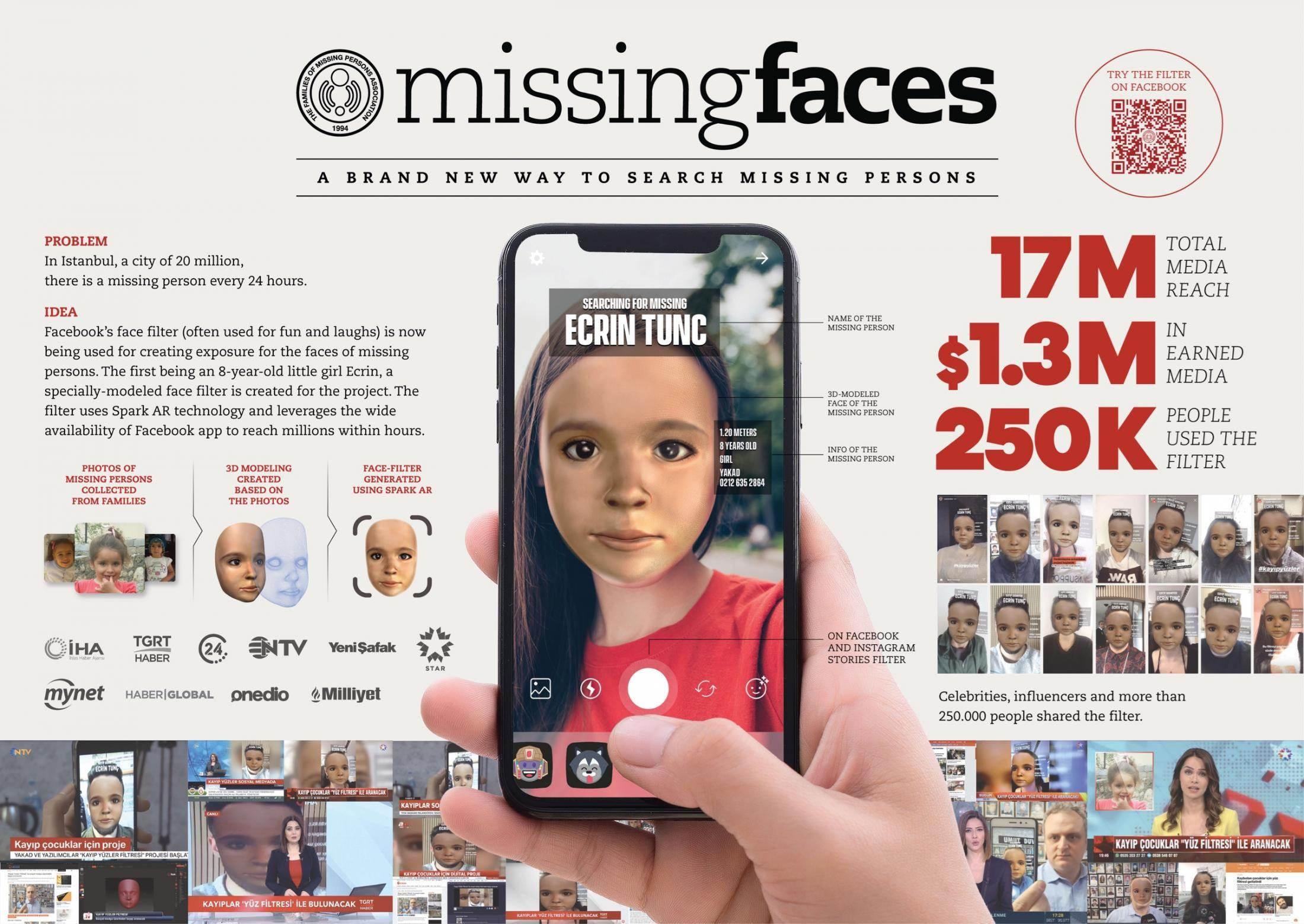The Missing Faces เปลี่ยนหน้าเขามาใส่หน้าเรา ช่วยติดตามคนหายคืนสู่ครอบครัว
