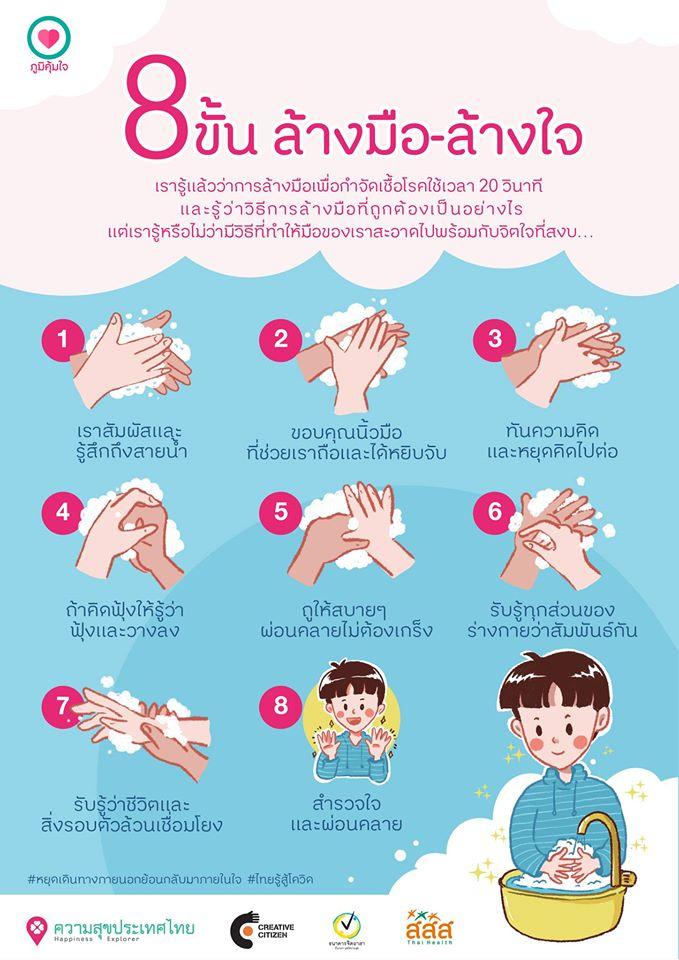 8 ขั้น ล้างมือ-ล้างใจ