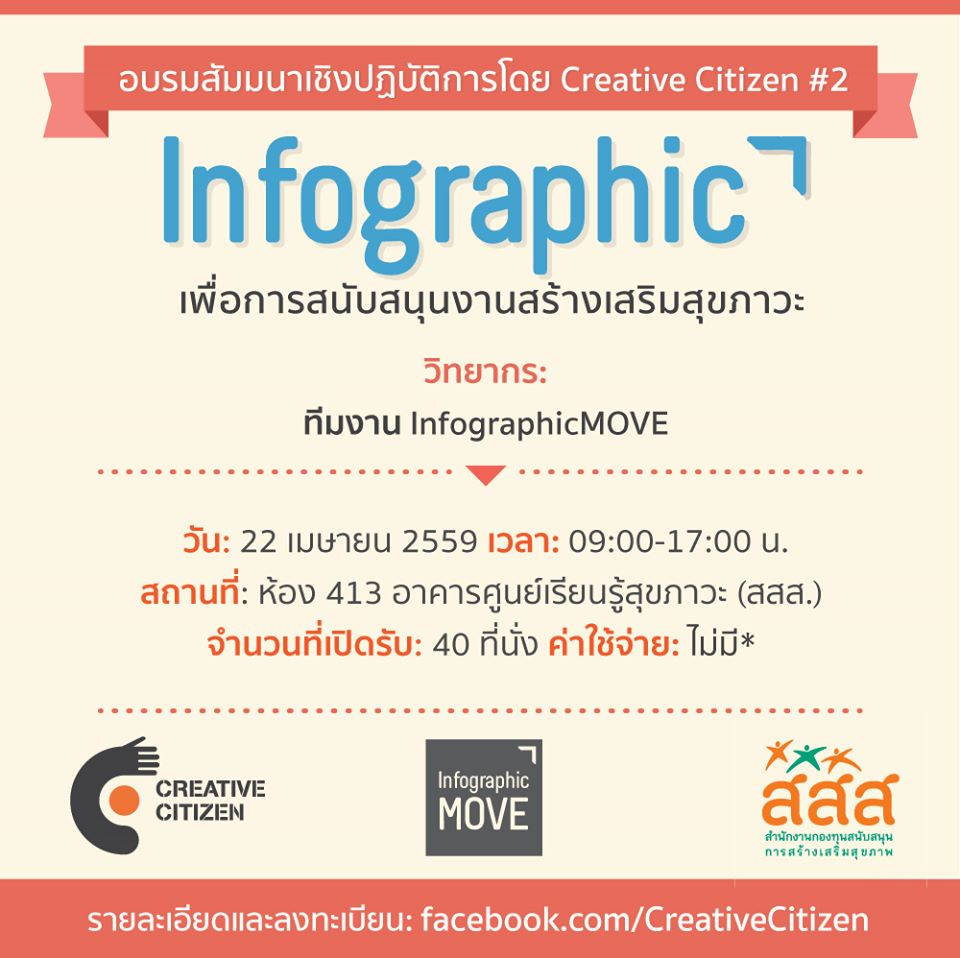 Citizen Lab 02: Infographic เพื่อการสนับสนุนงานสร้างเสริมสุขภาวะ #2